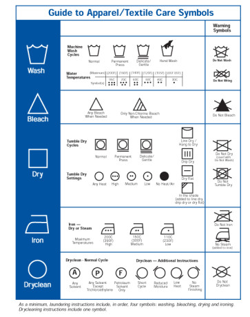 Care-label-symbols